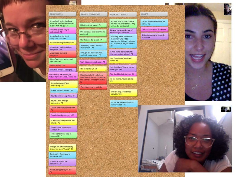Affinity Mapping Collage